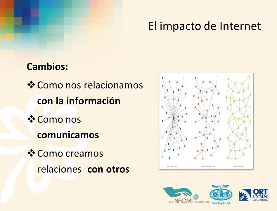 Cambios: Como nos relacionamos con la información Como nos comunicamos Como creamos relaciones con otros El impacto de Internet
