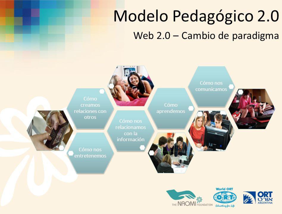 Modelo Pedagógico 2.0 Web 2.0 – Cambio de paradigma Cómo nos entretenemos Cómo nos relacionamos con la información Cómo creamos relaciones con otros Cómo aprendemos Cómo nos comunicamos