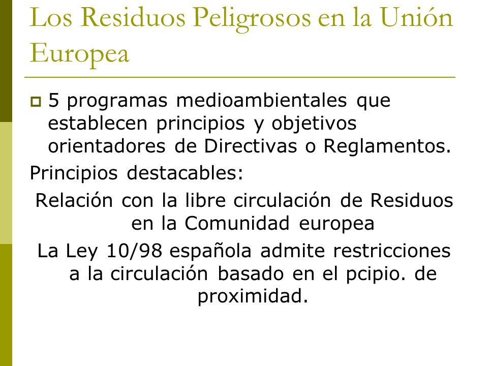 Los Residuos Peligrosos en la Unión Europea La Ley 10/98 española admite restricciones al ingreso de las CCAA en dos supuestos: 1- No tengan capacidad 2 - Problemas documentales – trazabilidad Las CCAA generadoras sólo podrán oponerse si el envío atenta contra su Plan de Residuos.