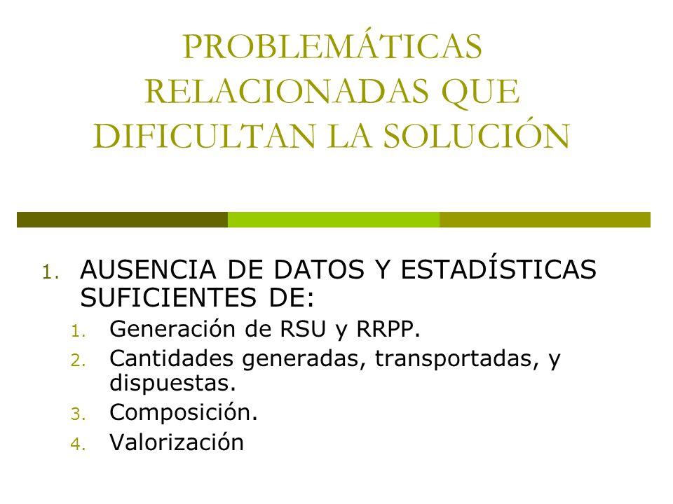 Problemáticas relacionadas que dificultan la solución En Argentina existe una brecha importante entre lo generado y lo efectivamente dispuesto de manera adecuada.