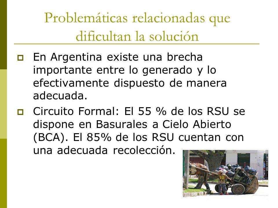 Problemáticas relacionadas que dificultan la solución 2.