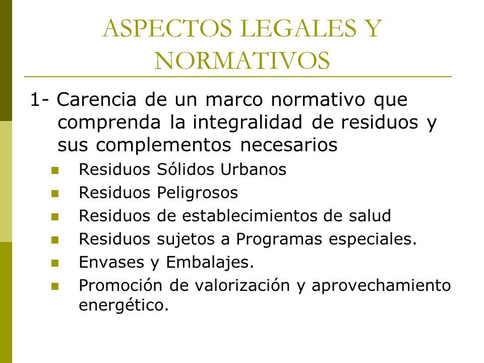 ASPECTOS LEGALES Y NORMATIVOS 2- PROBLEMAS CONCEPTUALES: Superposiciones normativas y solapamientos.