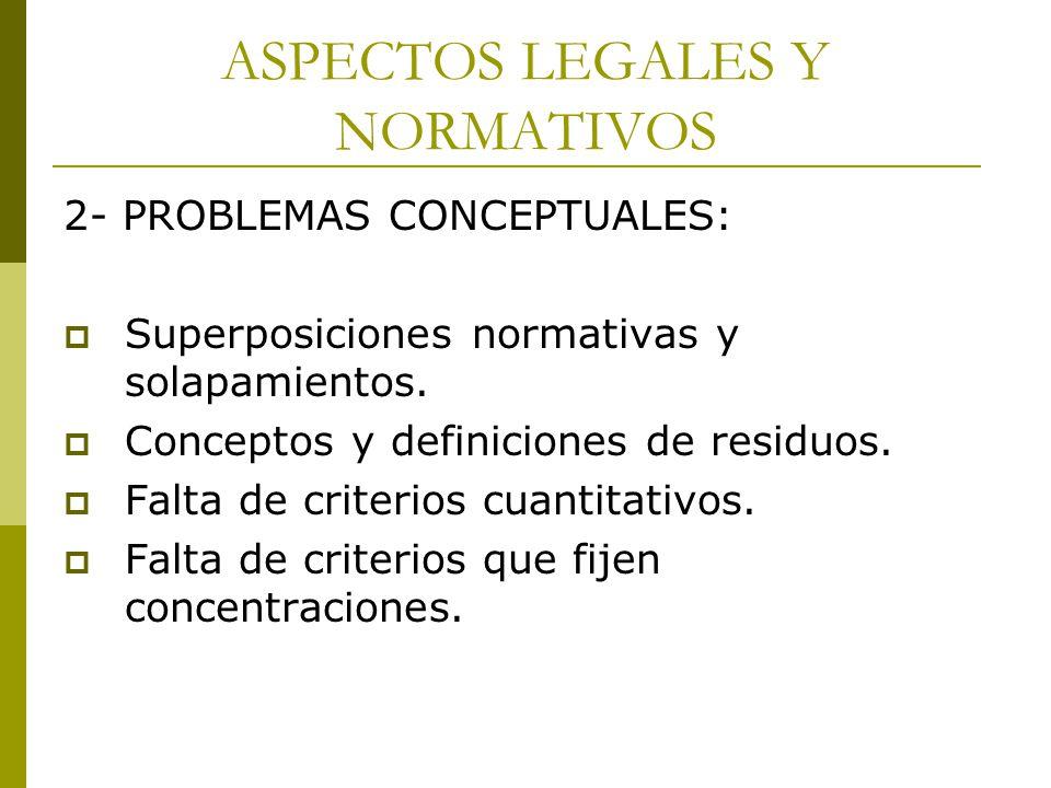 ASPECTOS LEGALES Y NORMATIVOS 3- NORMAS RESTRICTIVAS PARA LA CIRCULACIÓN Y DISPOSICIÓN FINAL DE RESIDUOS.