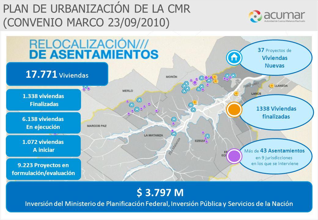 37 Proyectos de Viviendas Nuevas 17.771 Viviendas 6.138 viviendas En ejecución Más de 43 Asentamientos en 9 jurisdicciones en los que se interviene $