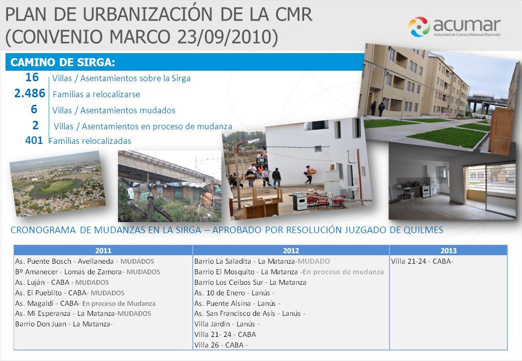 CAMINO DE SIRGA: 16 Villas / Asentamientos sobre la Sirga 2.486 Familias a relocalizarse 6 Villas / Asentamientos mudados 2 Villas / Asentamientos en