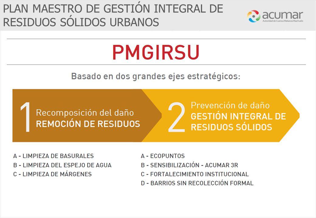 Al 30 de junio de 2011 se han invertido la Cuenca Matanza Riachuelo, en obras vinculadas al PISA, $11.179 millones. El 83 % lo invirtió el Estado Naci