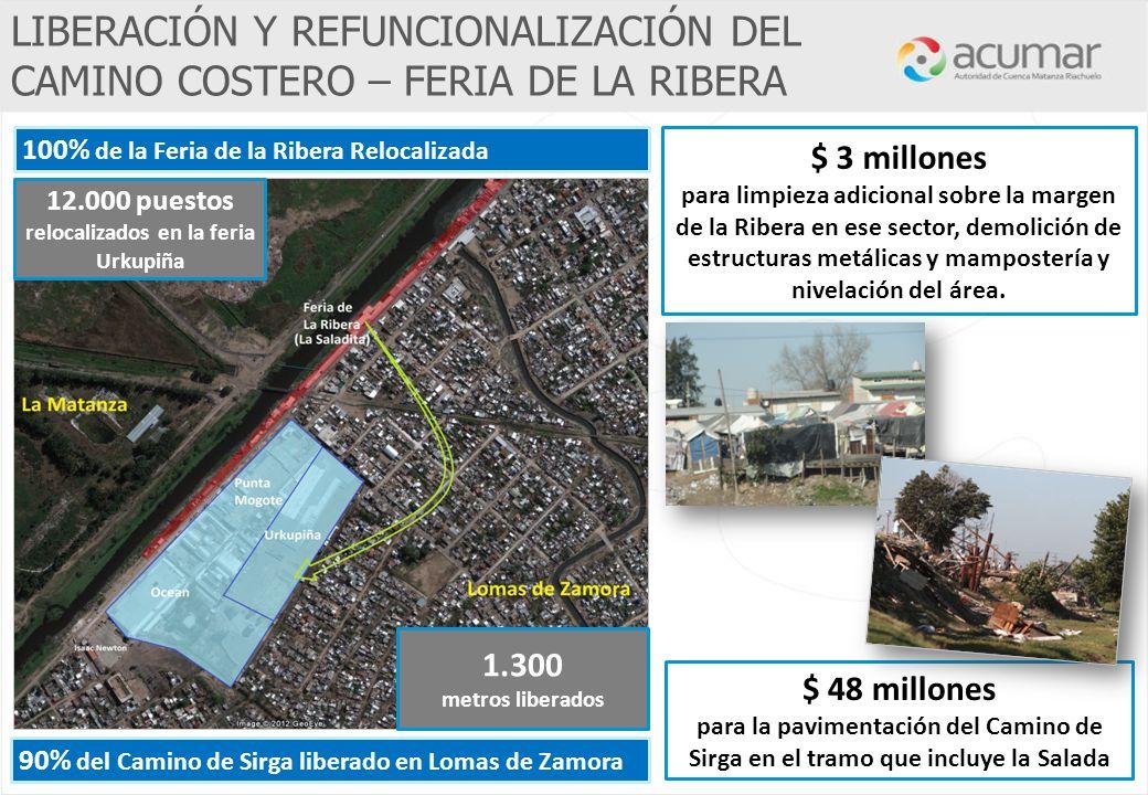 $ 48 millones para la pavimentación del Camino de Sirga en el tramo que incluye la Salada $ 3 millones para limpieza adicional sobre la margen de la R