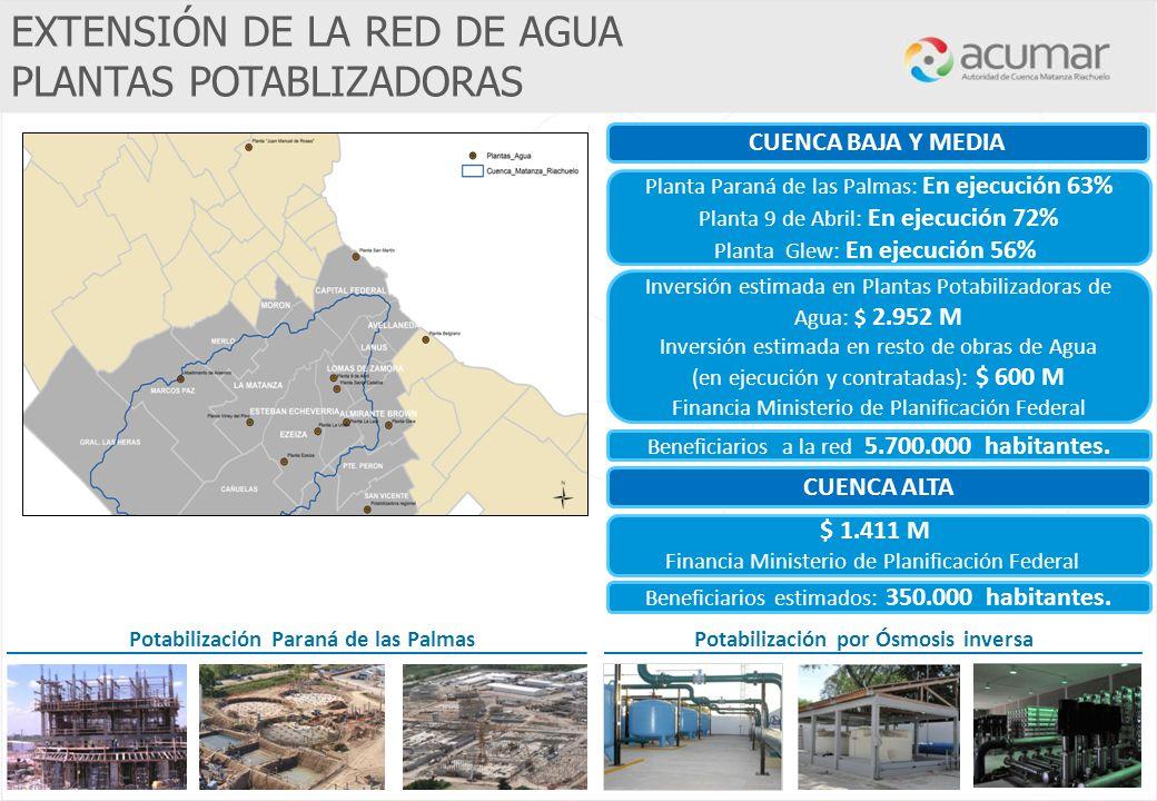 Inversión estimada en Plantas Potabilizadoras de Agua: $ 2.952 M Inversión estimada en resto de obras de Agua (en ejecución y contratadas): $ 600 M Fi