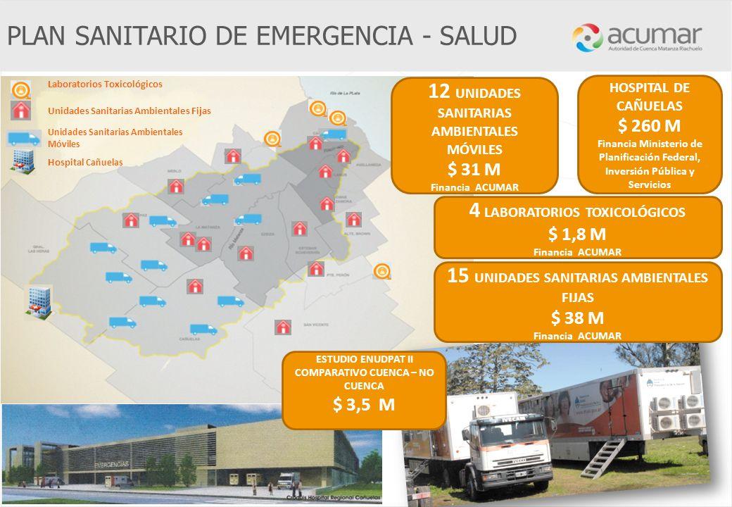 Hospital Cañuelas Laboratorios Toxicológicos Unidades Sanitarias Ambientales Fijas Unidades Sanitarias Ambientales Móviles HOSPITAL DE CAÑUELAS $ 260