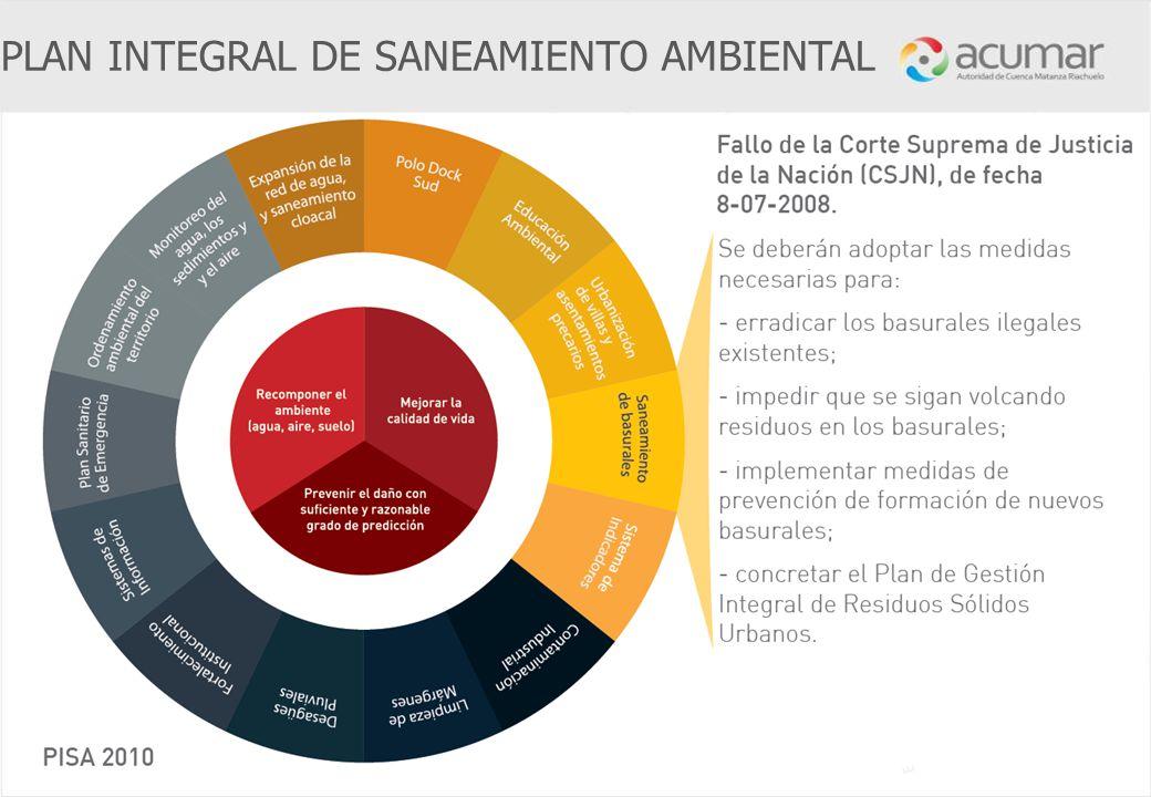 PISA PROGRAMA INTEGRAL DE SANEAMIENTO AMBIENTAL PLAN INTEGRAL DE SANEAMIENTO AMBIENTAL