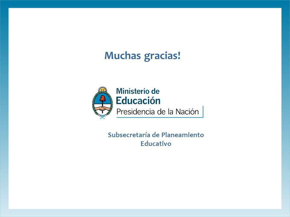 Subsecretaría de Planeamiento Educativo Muchas gracias!