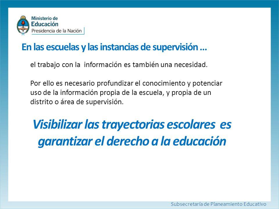 Subsecretaría de Planeamiento Educativo el trabajo con la información es también una necesidad. Por ello es necesario profundizar el conocimiento y po