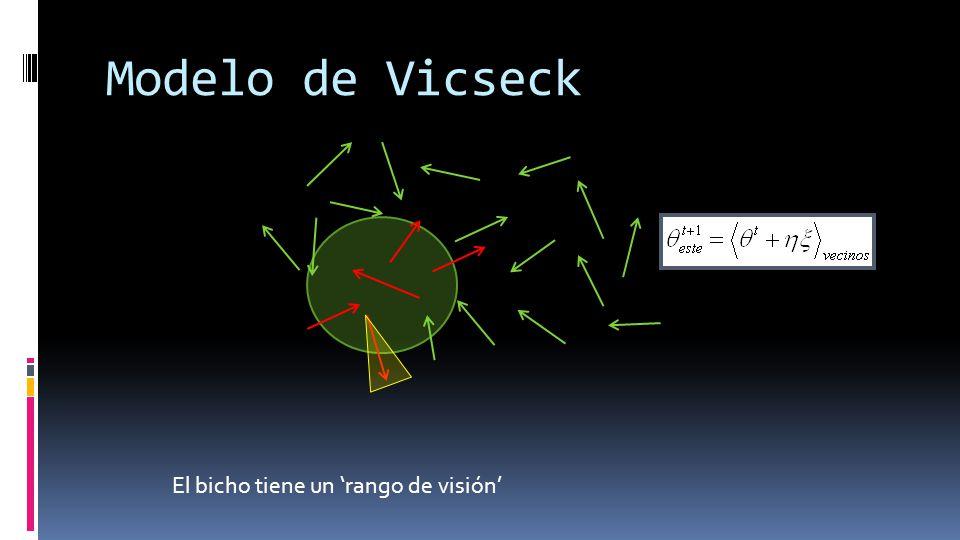 Modelo de Vicseck El bicho tiene un rango de visión