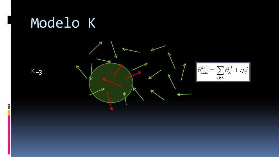 Modelo K K=3