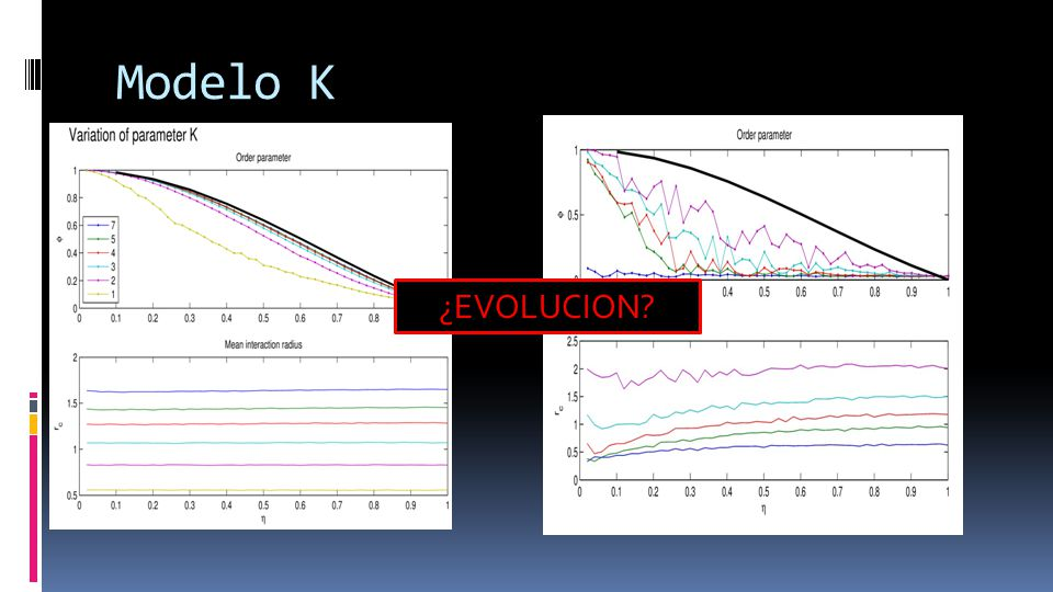 Modelo K ¿EVOLUCION