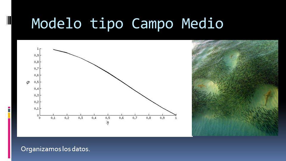 Modelo tipo Campo Medio Organizamos los datos.