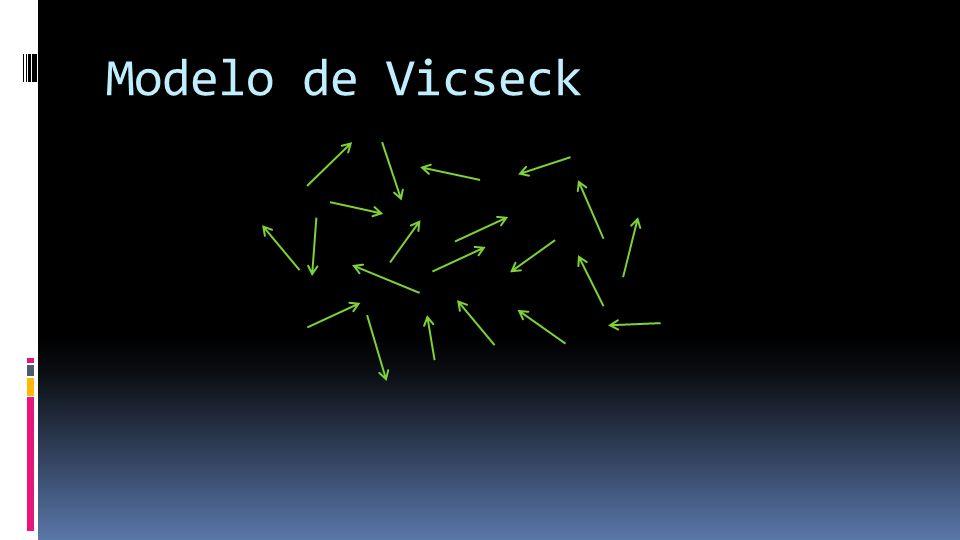 Modelo de Vicseck