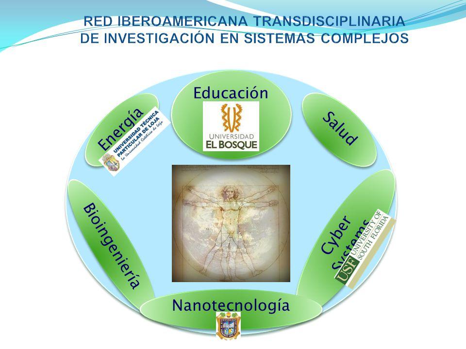Educación Bioingeniería Energía Cyber Systems Salud Nanotecnología