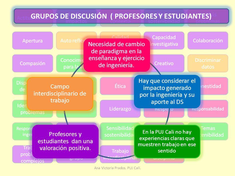 GRUPOS DE DISCUSIÓN ( PROFESORES Y ESTUDIANTES) Necesidad de cambio de paradigma en la enseñanza y ejercicio de ingeniería.