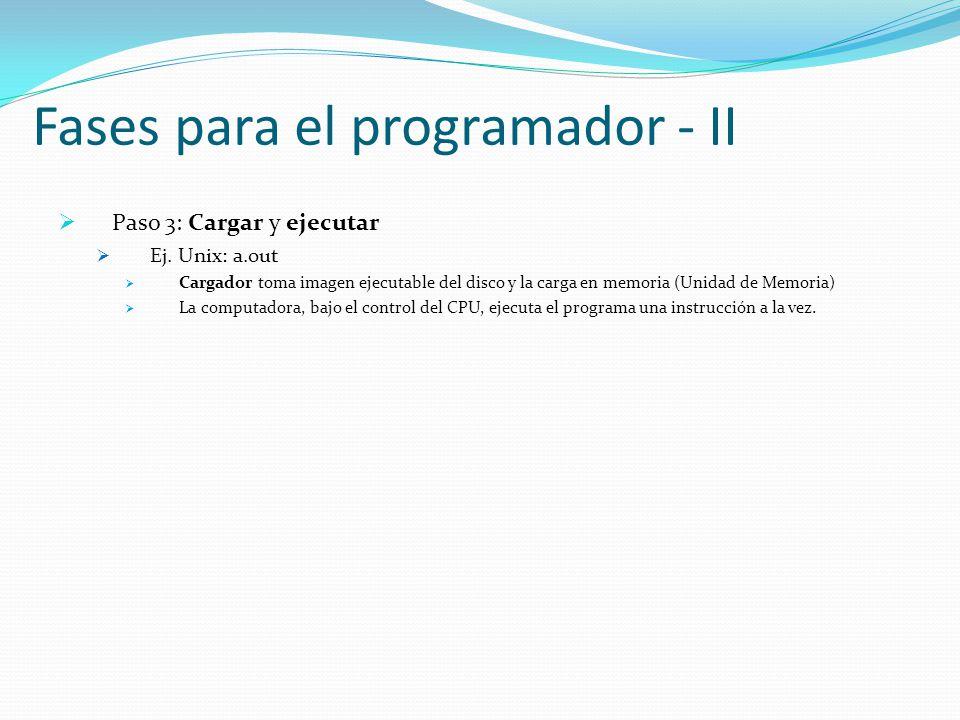 Fases para el programador - II Paso 3: Cargar y ejecutar Ej.