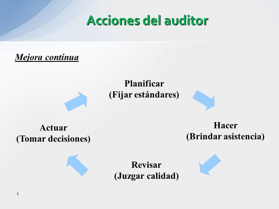 7 ¿Que capacidades identifican a un Auditor.Ser un agente de cambio en su Organización.