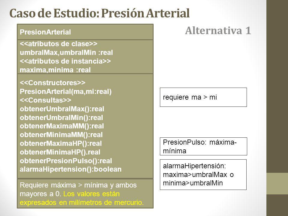 alarmaHipertensión: maxima>umbralMax o minima>umbralMin PresionPulso: máxima- mínima requiere ma > mi PresionArterial > umbralMax,umbralMin :real > maxima,minima :real > PresionArterial(ma,mi:real) > obtenerUmbralMax():real obtenerUmbralMin():real obtenerMaximaMM():real obtenerMinimaMM():real obtenerMaximaHP():real obtenerMinimaHP().real obtenerPresionPulso():real alarmaHipertension():boolean Requiere máxima > mínima y ambos mayores a 0.