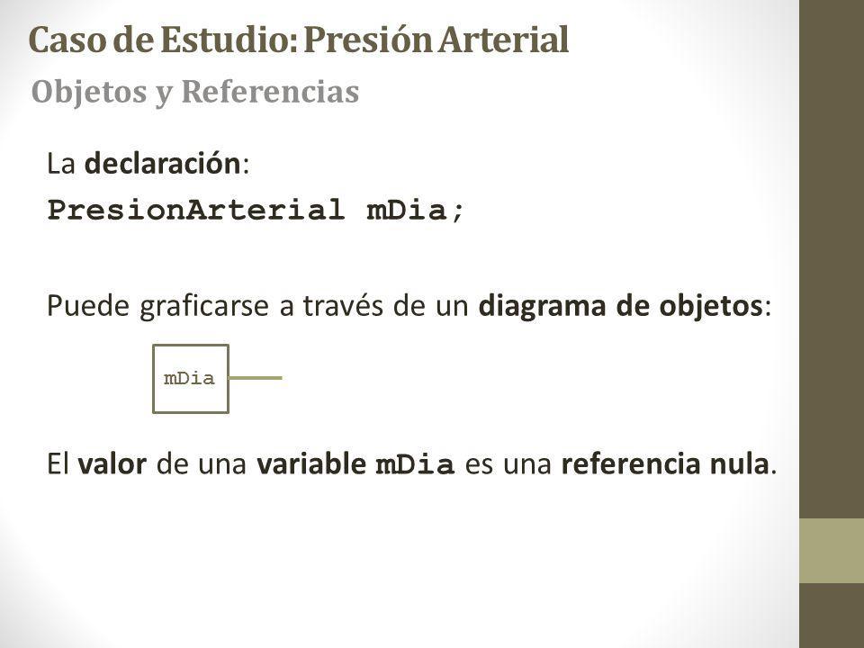 mDia La declaración: PresionArterial mDia; Puede graficarse a través de un diagrama de objetos: El valor de una variable mDia es una referencia nula.