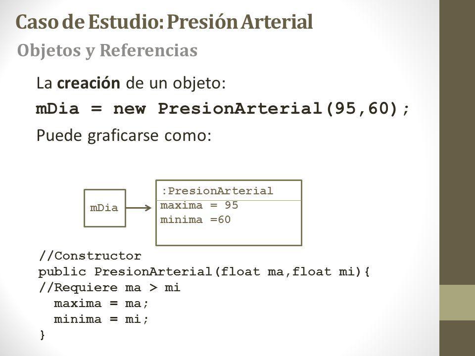 mDia :PresionArterial maxima = 95 minima =60 //Constructor public PresionArterial(float ma,float mi){ //Requiere ma > mi maxima = ma; minima = mi; } La creación de un objeto: mDia = new PresionArterial(95,60); Puede graficarse como: Caso de Estudio: Presión Arterial Objetos y Referencias