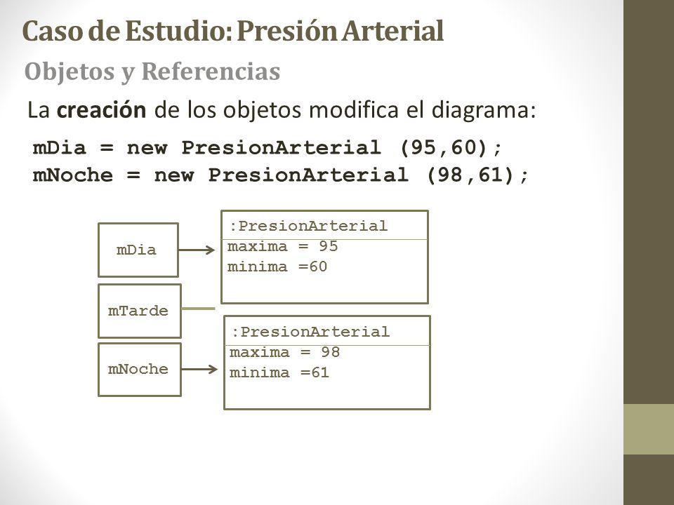 La creación de los objetos modifica el diagrama: mDia = new PresionArterial (95,60); mNoche = new PresionArterial (98,61); mDia :PresionArterial maxima = 95 minima =60 mNoche :PresionArterial maxima = 98 minima =61 mTarde Caso de Estudio: Presión Arterial Objetos y Referencias
