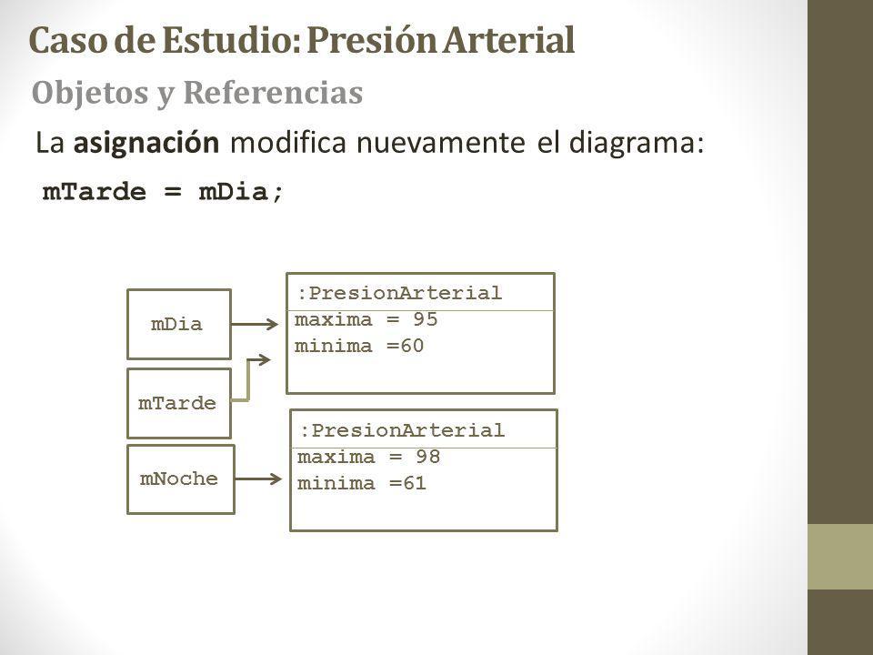 La asignación modifica nuevamente el diagrama: mTarde = mDia; mDia :PresionArterial maxima = 95 minima =60 mNoche :PresionArterial maxima = 98 minima =61 mTarde Caso de Estudio: Presión Arterial Objetos y Referencias
