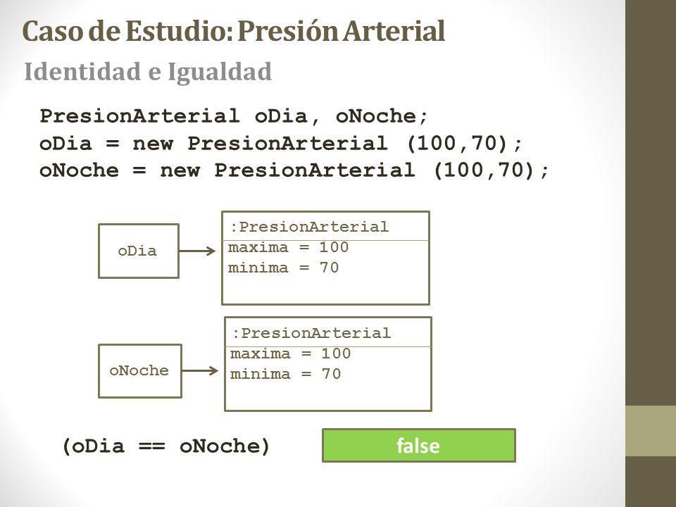 PresionArterial oDia, oNoche; oDia = new PresionArterial (100,70); oNoche = new PresionArterial (100,70); oDia :PresionArterial maxima = 100 minima = 70 oNoche :PresionArterial maxima = 100 minima = 70 (oDia == oNoche) false Caso de Estudio: Presión Arterial Identidad e Igualdad