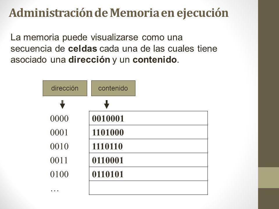 La memoria puede visualizarse como una secuencia de celdas cada una de las cuales tiene asociado una dirección y un contenido. 00000010001 00011101000