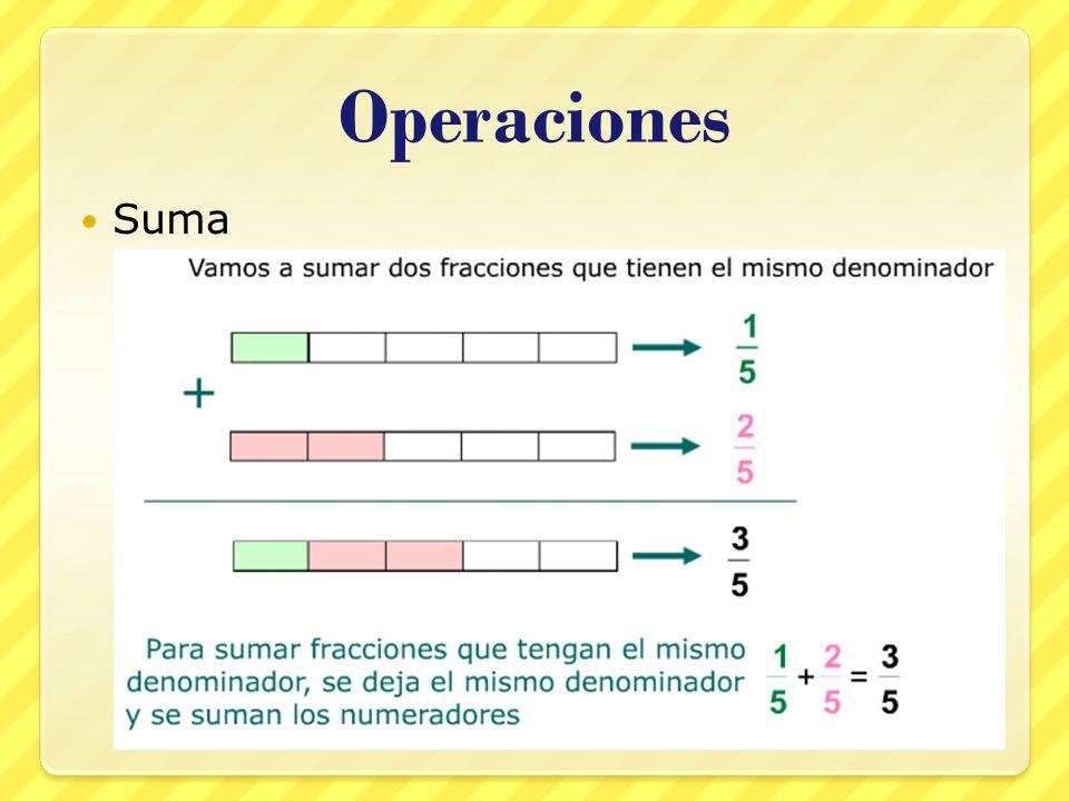 Operaciones Suma