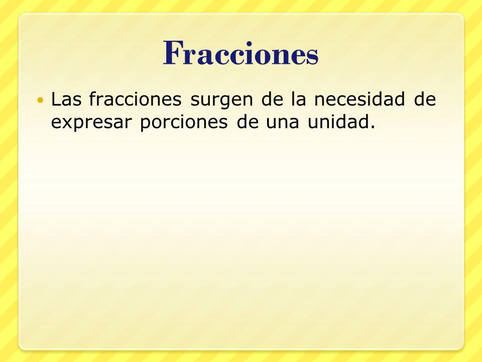 Fracciones Las fracciones surgen de la necesidad de expresar porciones de una unidad.