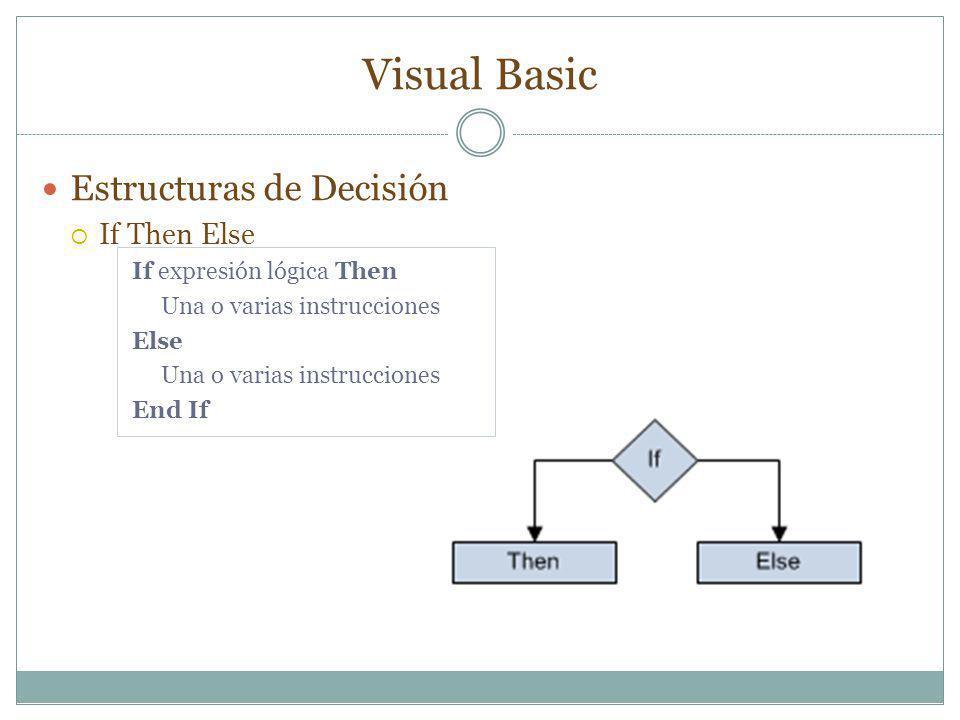 Visual Basic Estructuras de Decisión Case Select Case Variable o Expresión Case primer valor Una o más instrucciones (1) Case segundo valor Una o más instrucciones (2) Case Else Una o más instrucciones (3) End Select