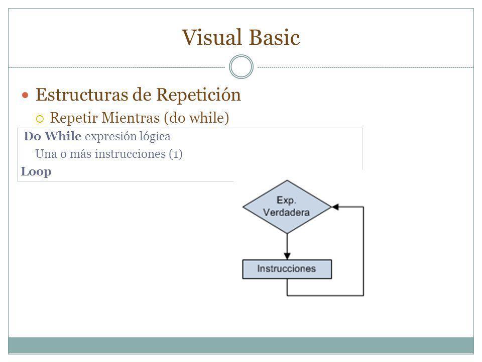 Visual Basic Estructuras de Repetición Repetir Mientras (do while) Do While expresión lógica Una o más instrucciones (1) Loop