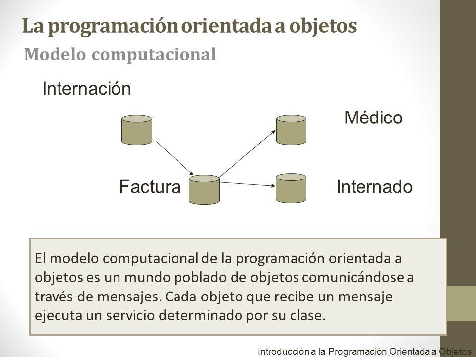 Introducción a la Programación Orientada a Objetos Internación Médico InternadoFactura El modelo computacional de la programación orientada a objetos