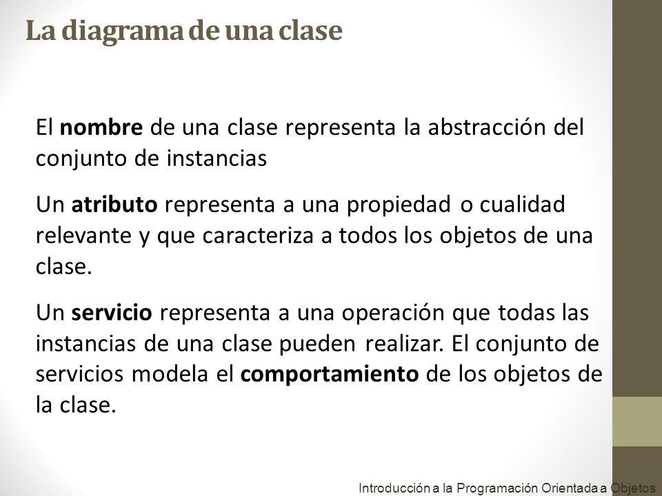 El nombre de una clase representa la abstracción del conjunto de instancias Un atributo representa a una propiedad o cualidad relevante y que caracter