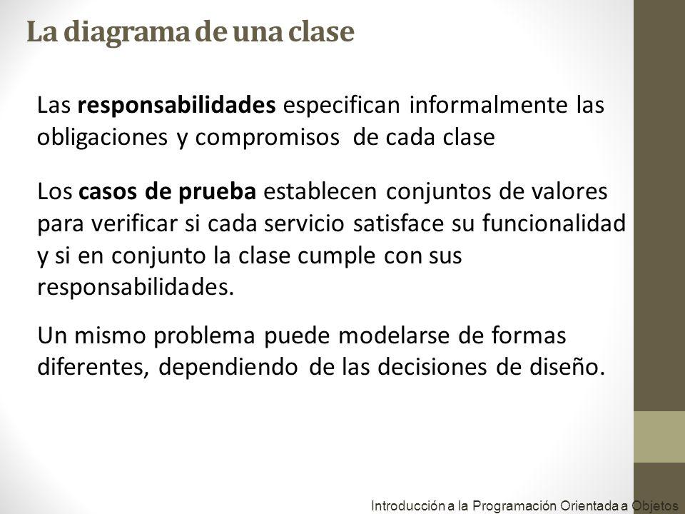 Las responsabilidades especifican informalmente las obligaciones y compromisos de cada clase Introducción a la Programación Orientada a Objetos Los ca