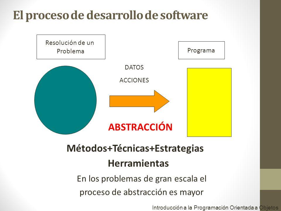 Introducción a la Programación Orientada a Objetos Programa ABSTRACCIÓN DATOS ACCIONES En los problemas de gran escala el proceso de abstracción es ma