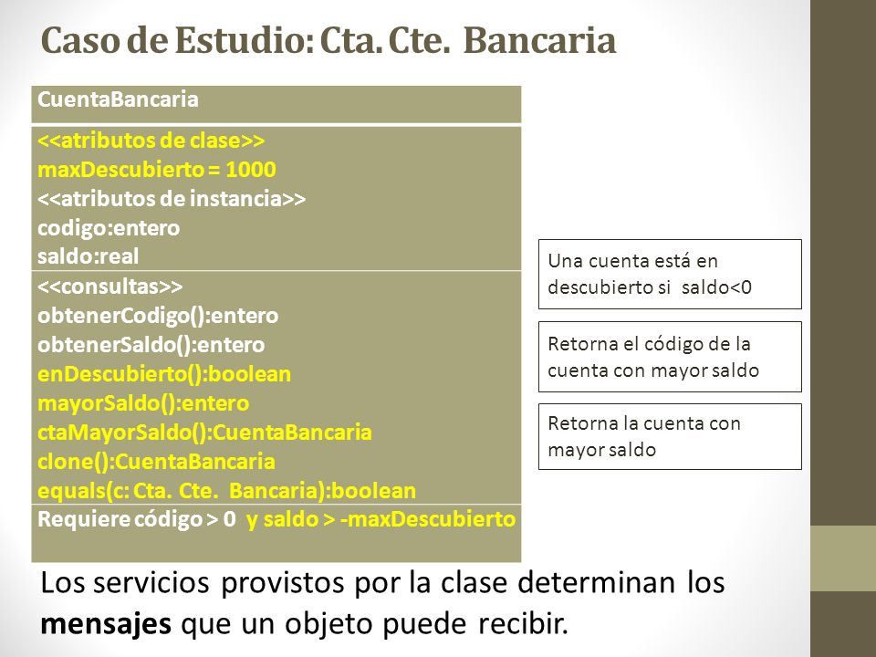 CuentaBancaria > maxDescubierto = 1000 > codigo:entero saldo:real > obtenerCodigo():entero obtenerSaldo():entero enDescubierto():boolean mayorSaldo():