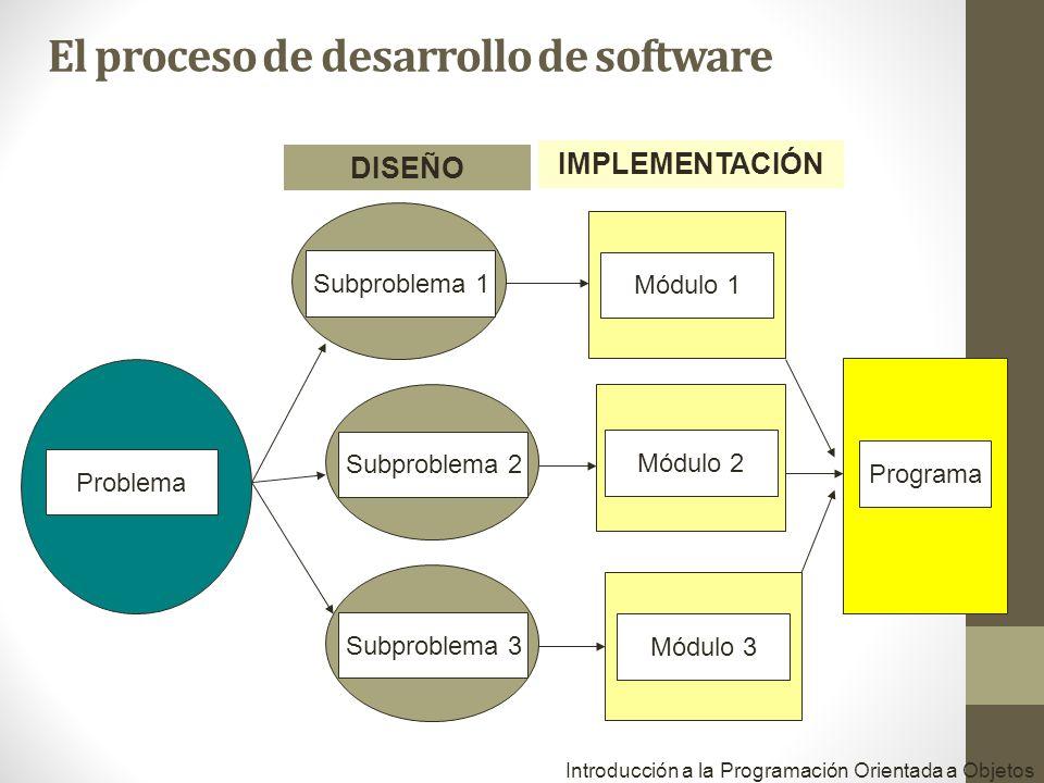 Introducción a la Programación Orientada a Objetos Problema Subproblema 1 Módulo 1 Programa Subproblema 2 Subproblema 3 Módulo 2 Módulo 3 DISEÑO IMPLE