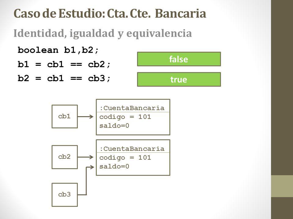 cb1 boolean b1,b2; b1 = cb1 == cb2; b2 = cb1 == cb3; :CuentaBancaria codigo = 101 saldo=0 cb2 :CuentaBancaria codigo = 101 saldo=0 cb3 Identidad, igua