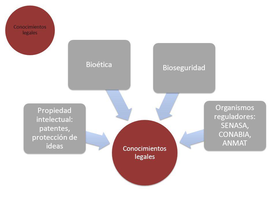 Conocimientos legales Propiedad intelectual: patentes, protección de ideas BioéticaBioseguridad Organismos reguladores: SENASA, CONABIA, ANMAT Conocim