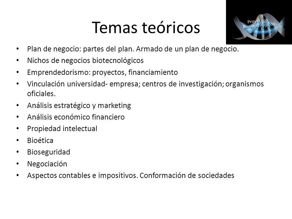 Temas teóricos Plan de negocio: partes del plan. Armado de un plan de negocio. Nichos de negocios biotecnológicos Emprendedorismo: proyectos, financia