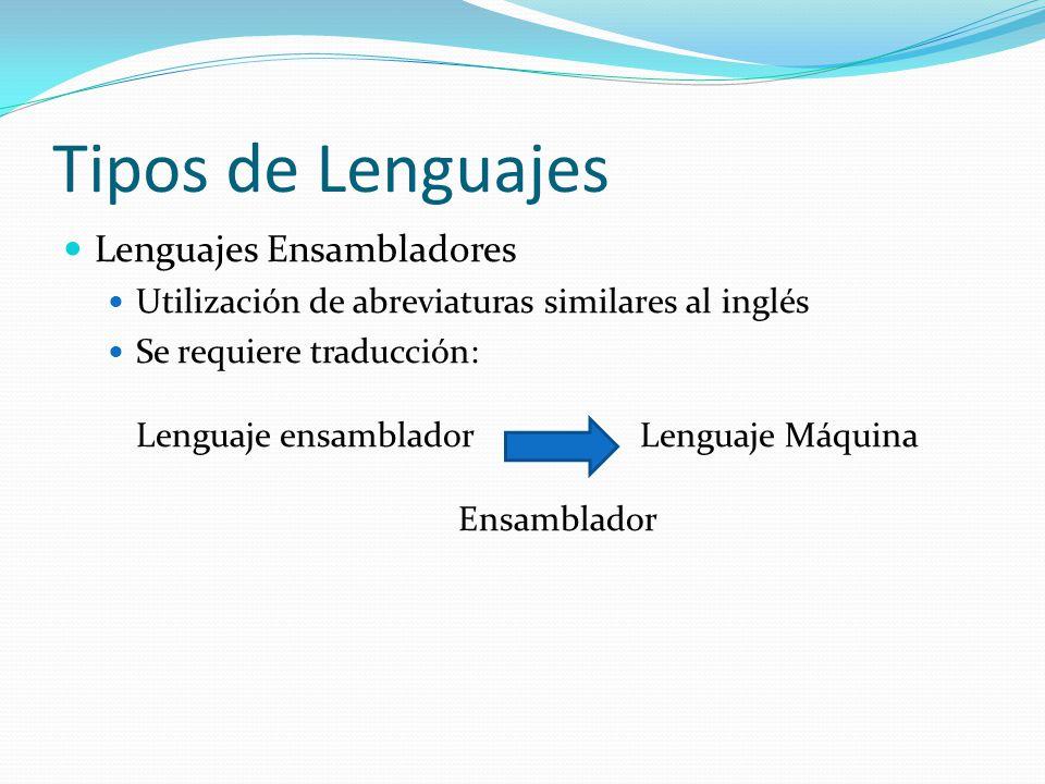 Tipos de Lenguajes Lenguajes Ensambladores Utilización de abreviaturas similares al inglés Se requiere traducción: Lenguaje ensamblador Lenguaje Máqui