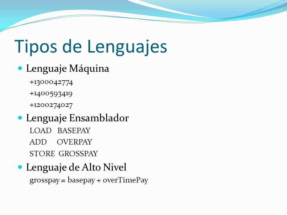 Tipos de Lenguajes Lenguaje Máquina +1300042774 +1400593419 +1200274027 Lenguaje Ensamblador LOAD BASEPAY ADD OVERPAY STORE GROSSPAY Lenguaje de Alto
