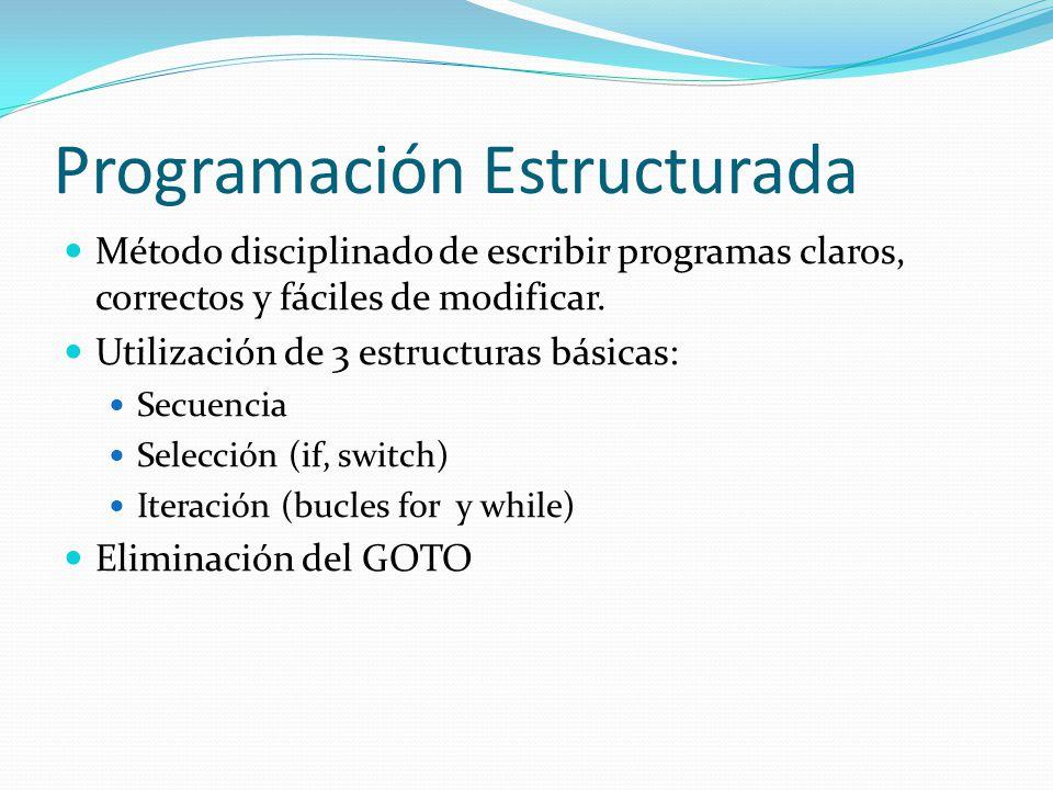 Programación Estructurada Método disciplinado de escribir programas claros, correctos y fáciles de modificar. Utilización de 3 estructuras básicas: Se