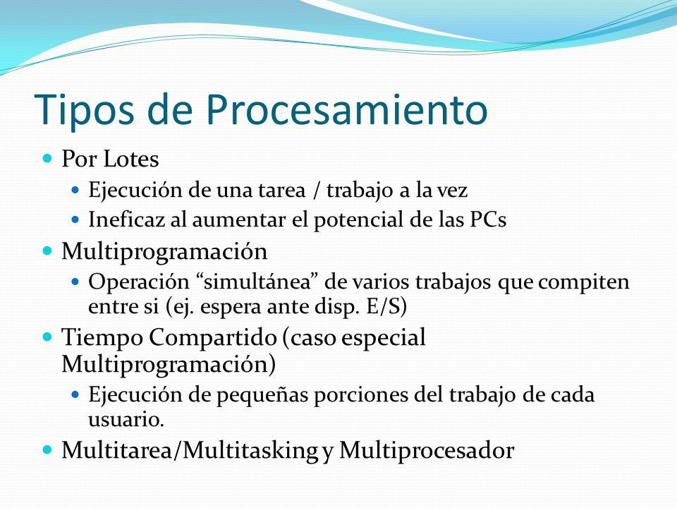 Tipos de Procesamiento Por Lotes Ejecución de una tarea / trabajo a la vez Ineficaz al aumentar el potencial de las PCs Multiprogramación Operación si