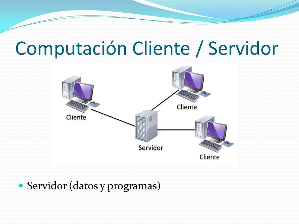 Computación Cliente / Servidor Servidor (datos y programas)
